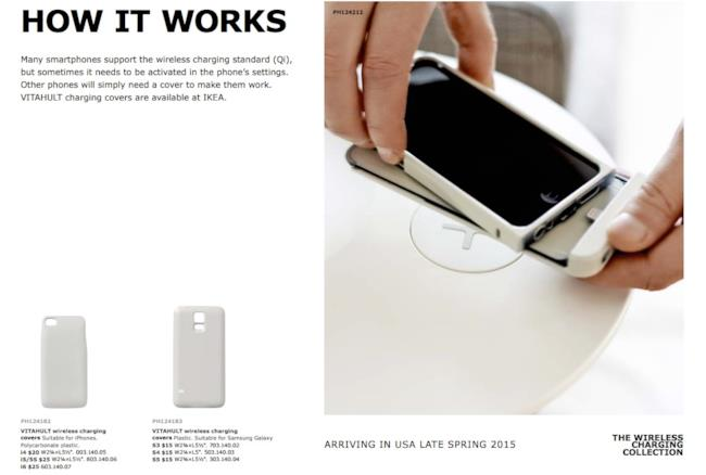 covers IKEA per il wireless charging