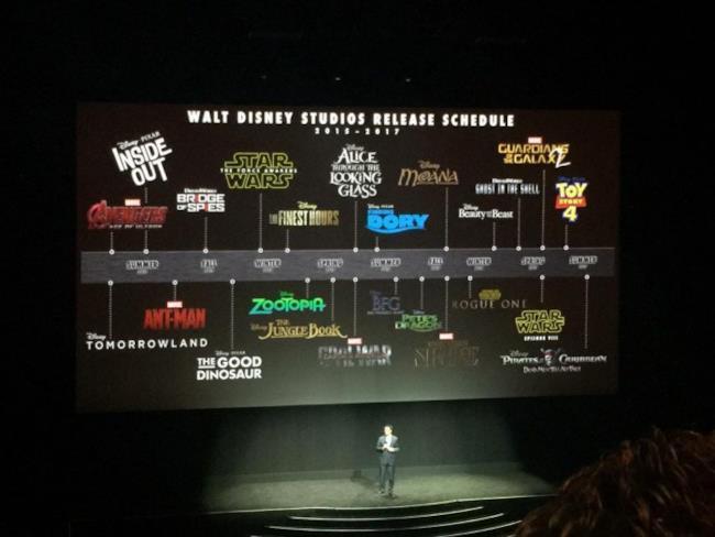 L'infografica presentata a CinemaCon 2015 con tutti i film Disney in uscita fino al 2017