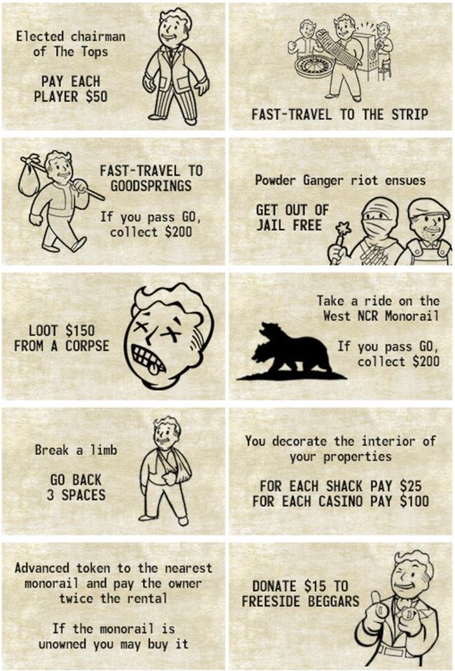 Le carte Imprevisti e Probabilità nel Monopoly di Fallout