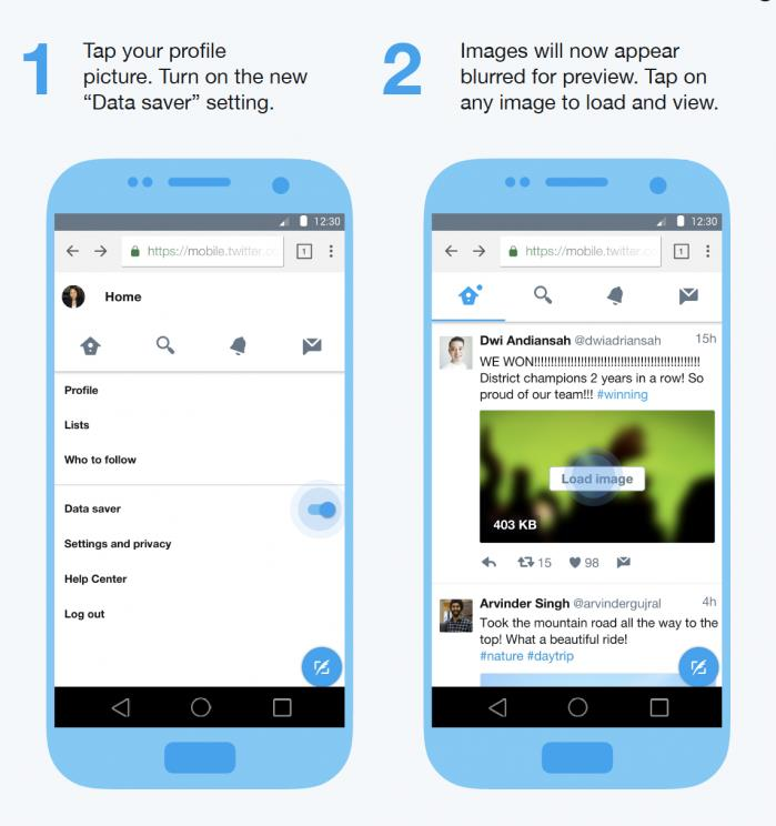Due schermate che mostrano il risparmio dati di Twitter Lite