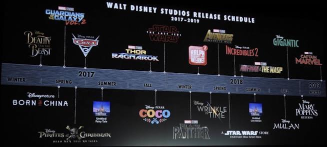 Le uscite del Walt Disney Studios fino al 2019