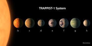 Ecco tutti i pianeti che compongono il sistema