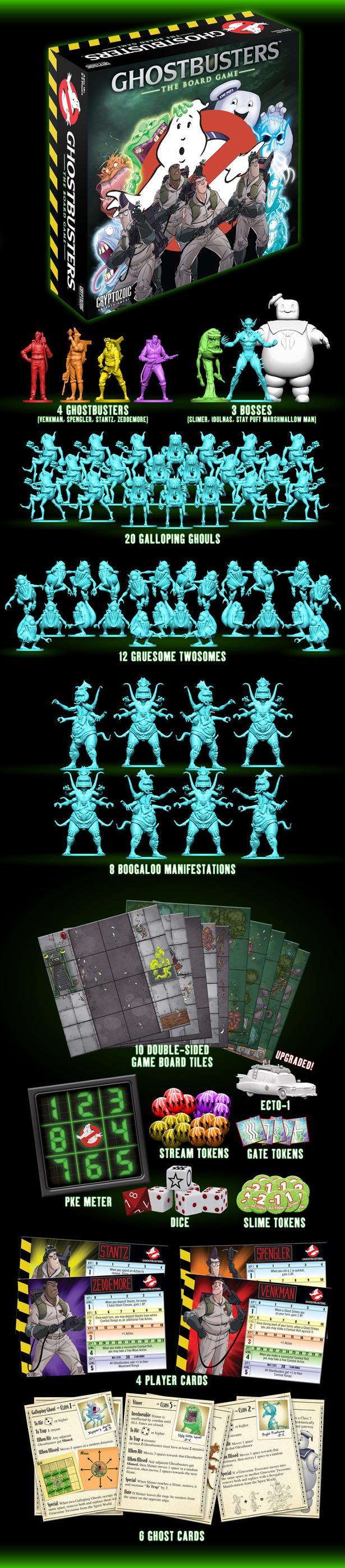Contenuto del gioco da tavolo sui Ghostbusters