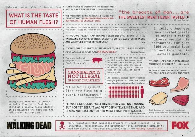 Panino al gusto di carne umana