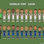 Le squadre finaliste dei Mondiali 2014 a 8-bit