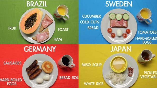 Immagini delle colazioni in Germania, Brasile, Giappone e Svezia