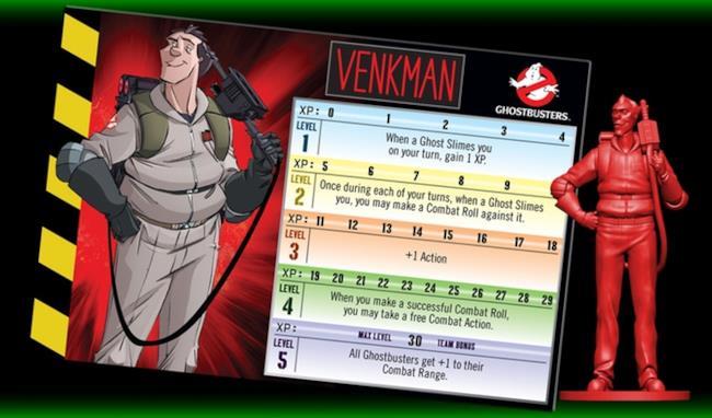 Le caratteristiche di Venkman nel gioco da tavolo Ghostbusters