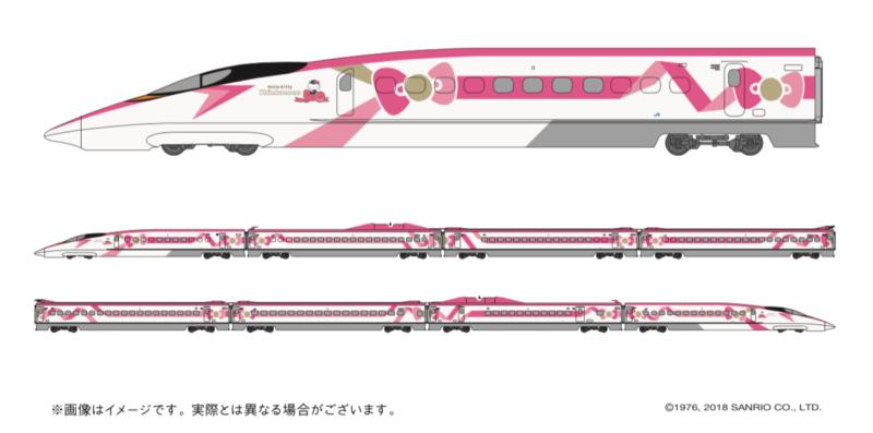 In Giappone arriva il treno Hello Kitty