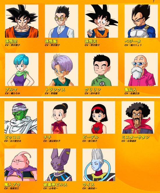 I personaggi di Dragon Ball Super