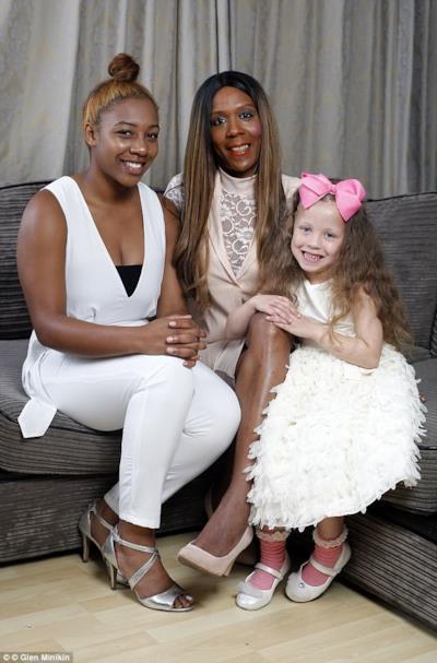 Tiara, Donchae e Sophia