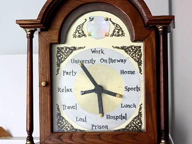 L'Orologio Magico dei Weasley nel mondo reale