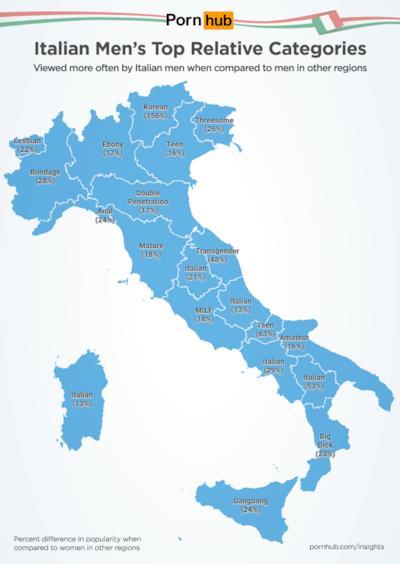 Le preferenze degli uomini italiani suddivise per regione