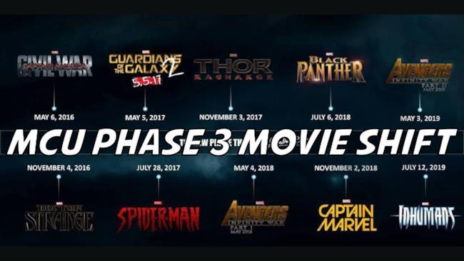 I film della Fase Tre dell'Universo Cinematografico Marvel