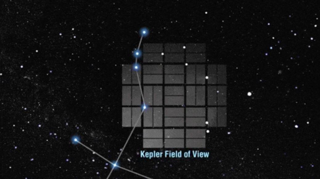 Raggio di visione del telescopio Kepler