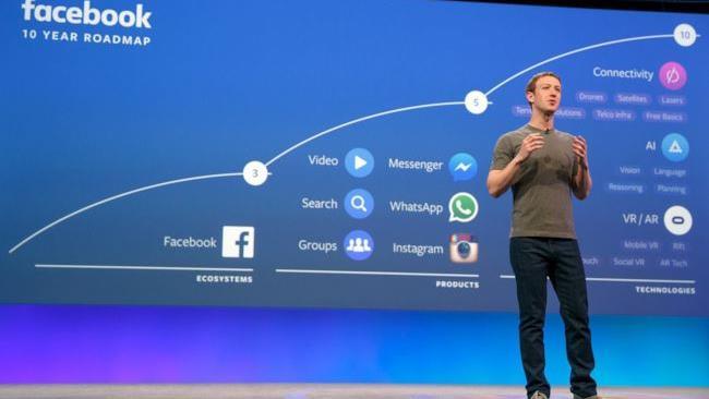 Il creatore di Facebook, Mark Zuckerberg