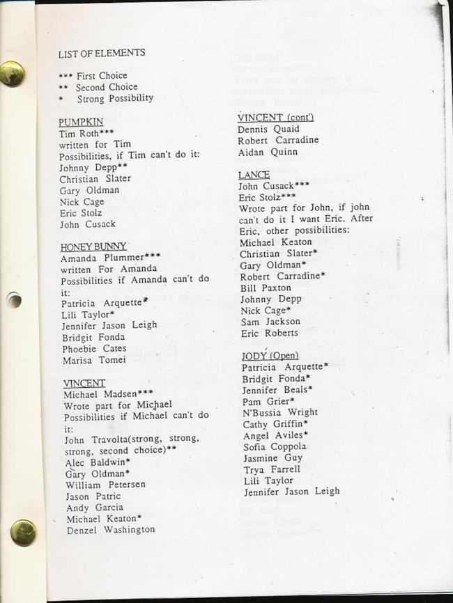 La lista degli attori ideali per Pulp Fiction compilata da Quentin Tarantino