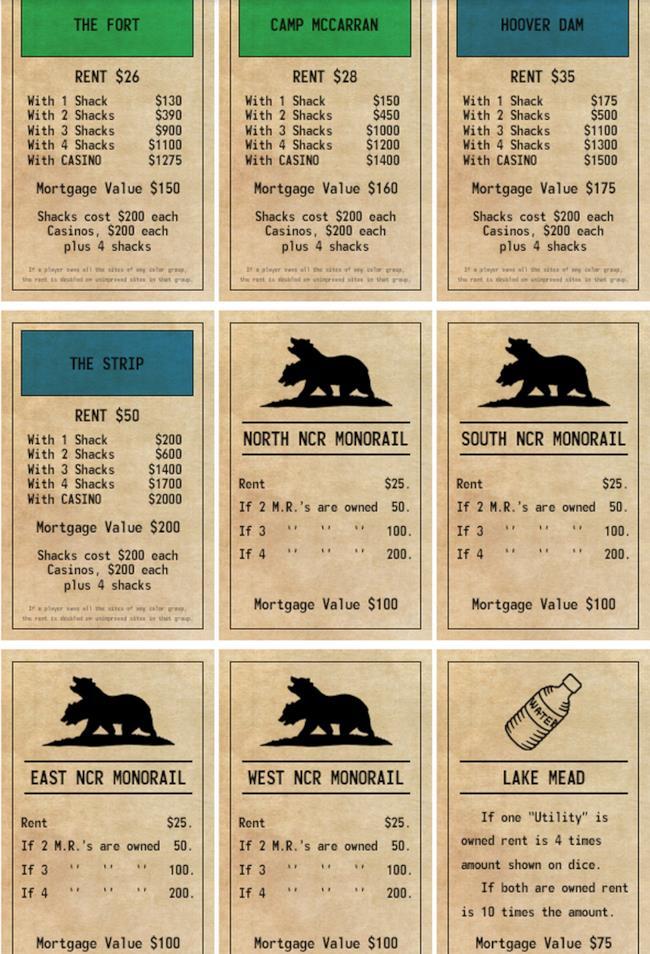 Le carte imprevisti e probabilità del Monopoly di Fallout: New Vegas