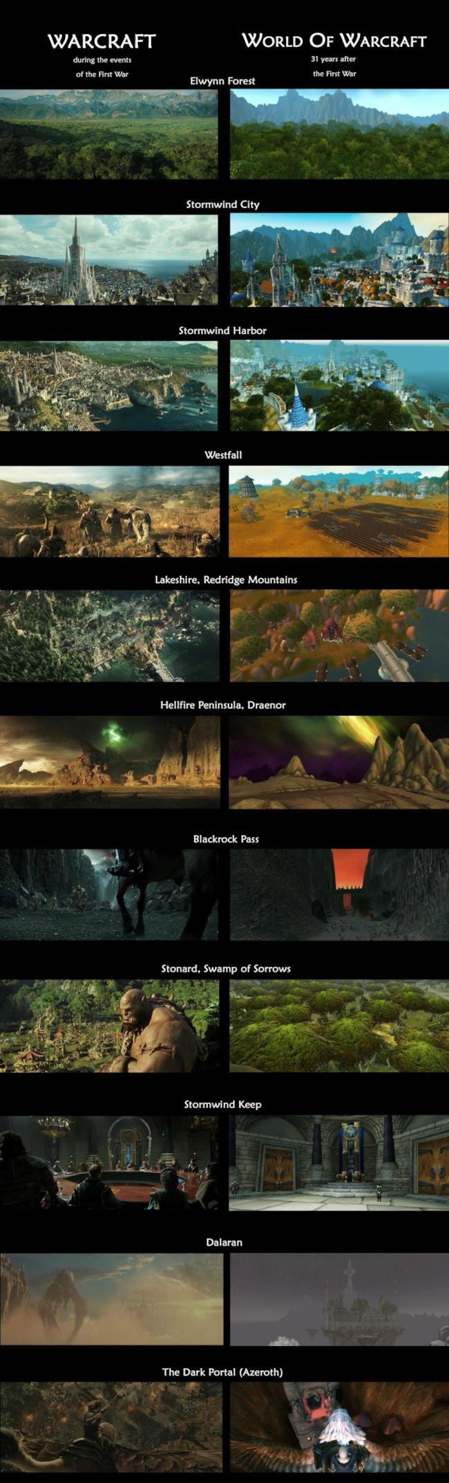 Film VS videogioco: I luoghi di Azeroth a confronto