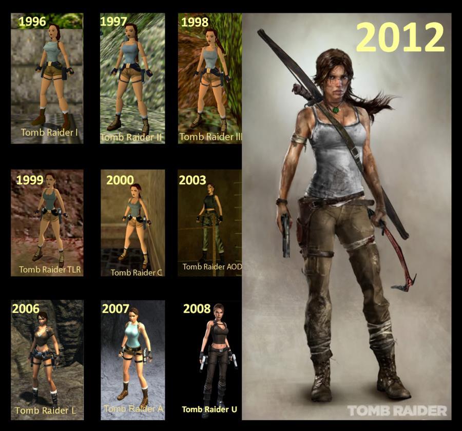 La figura di Lara nei doversi videogiochi