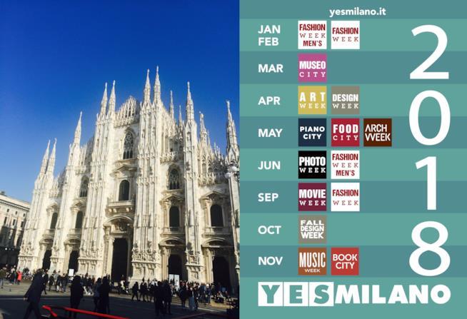 Una settimana a tutto cinema con la Milano MovieWeek