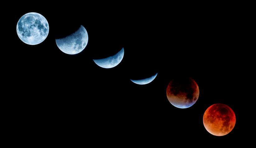 Calendario Lunare 2005.Calendario Lunare Le Fasi Lunari Di Settembre 2019