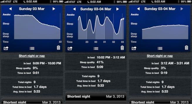 Una appa per tenere sotto controllo il ciclo del sonno