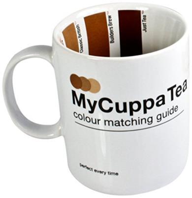 Suck UK Tazza My Cuppa Tea