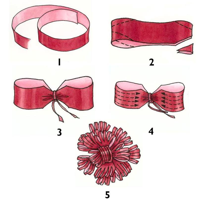 Disegni in sequenza che mostrano come procedere per realizzare il fiocco