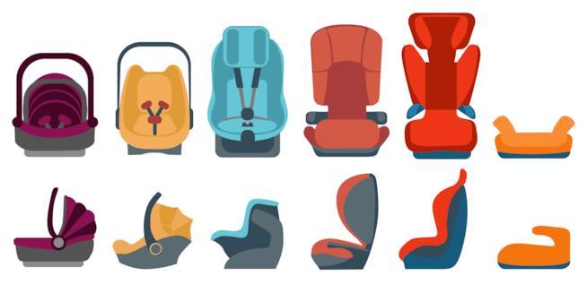 Come scegliere un seggiolino auto per bambini