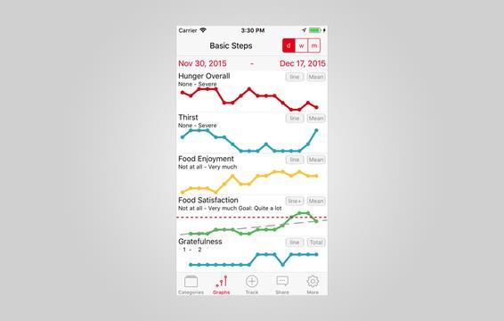 Mindful Eating Tracker: un'immagine della app