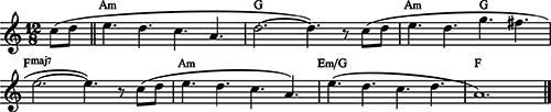 il pentagramma della canzone tematica per le pietre