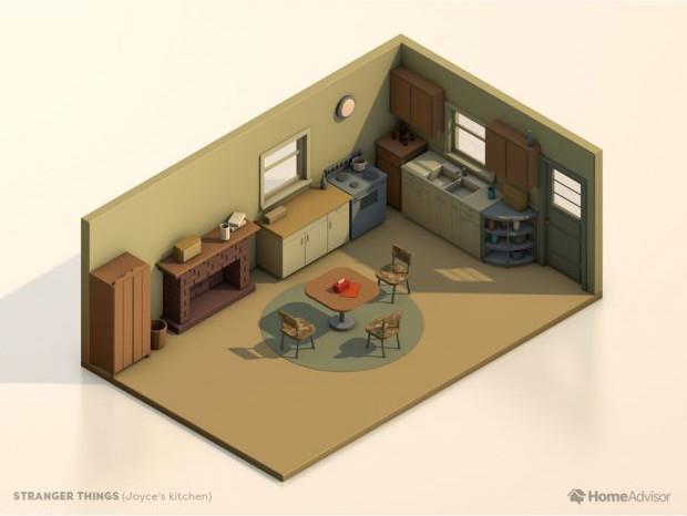 La piantina della cucina di Stranger Things