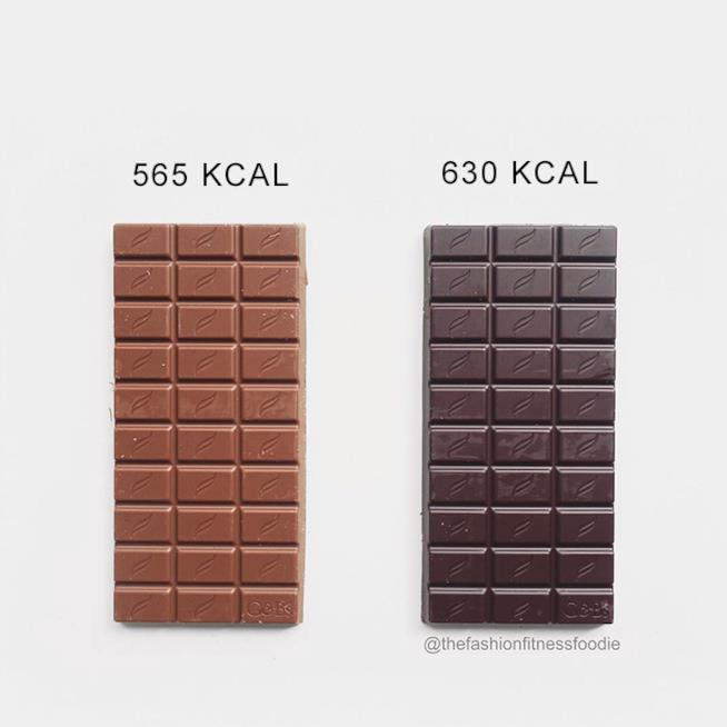 Due barrette di cioccolato con diversi valori nutrizionali