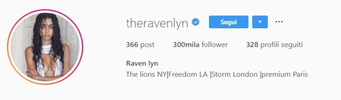 Profilo Raven Lyn