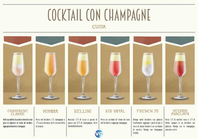 Cocktail con champagne: scopri le ricette!