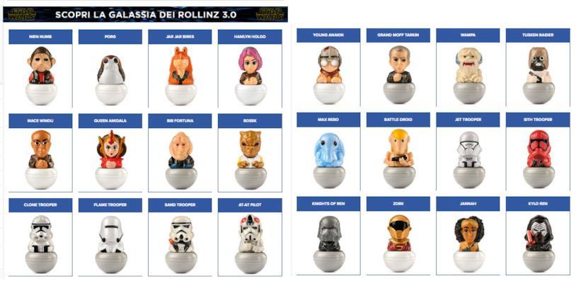 I personaggi della collezione Rollinz Esselunga di Star Wars