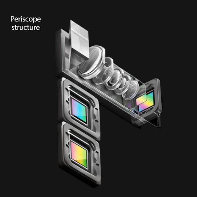 Immagine della struttura a periscopio della fotocamera con zoom 10x di Oppo