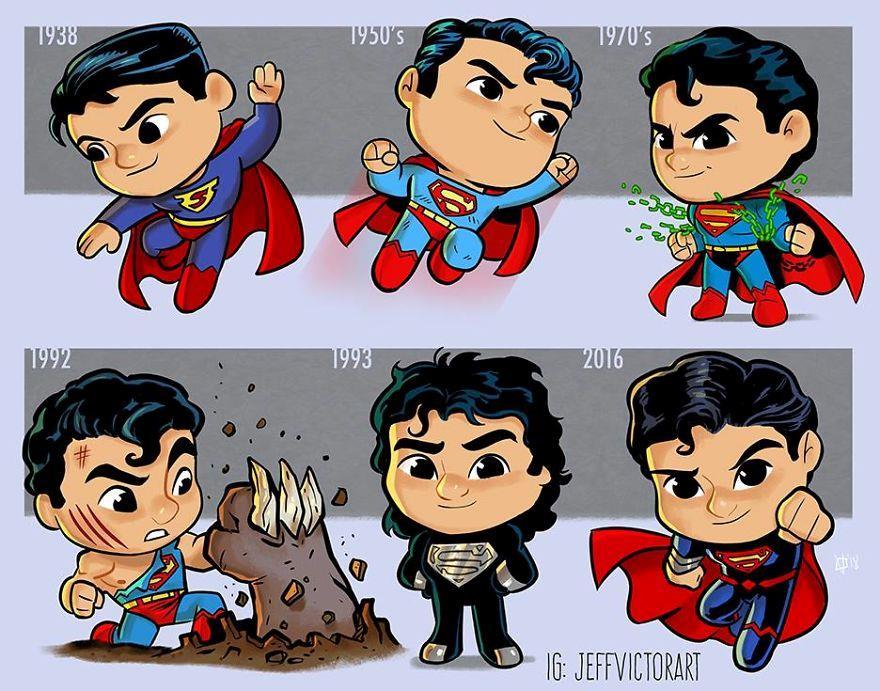 L'evoluzione delle icone della cultura pop: Superman