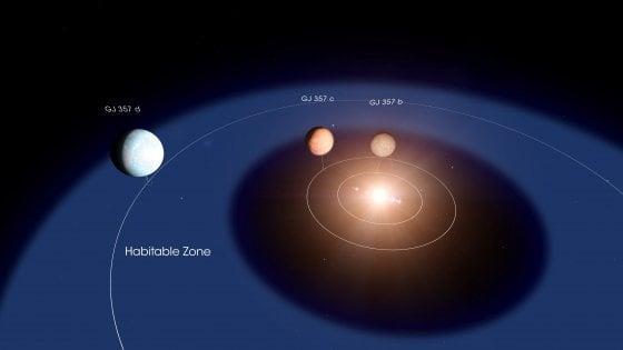 Una ricostruzione virtuale dei tre nuovi pianeti scovati dal telescopio TESS