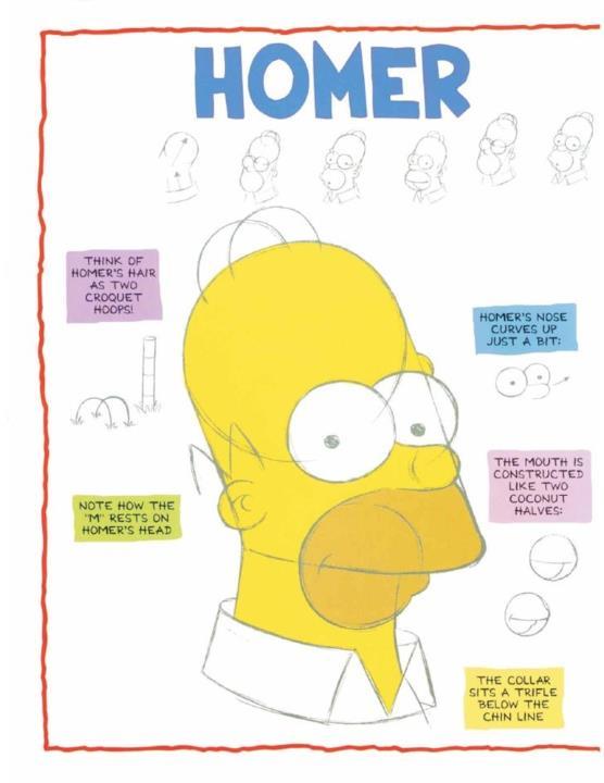 Homer nel tutorial per disegnare i Simpson