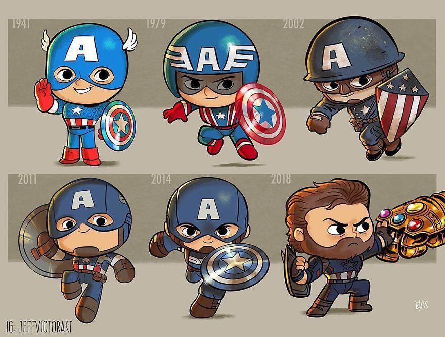 L'evoluzione delle icone della cultura pop: Capitan America