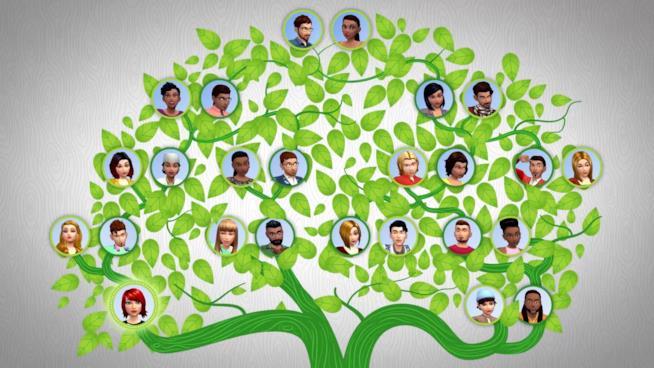 Un albero genealogico in The Sims Mobile