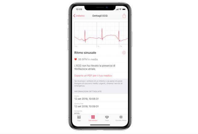 L'applicazione Salute di iOS
