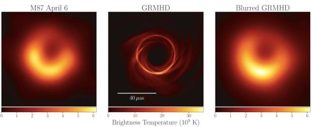 Diverse ricostruzioni del buco nero M87