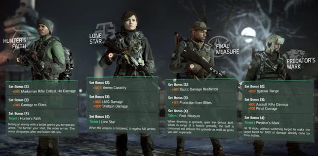 Nuove armature con l'update 1.2 di The Division