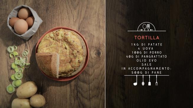 La ricetta delle tortilla