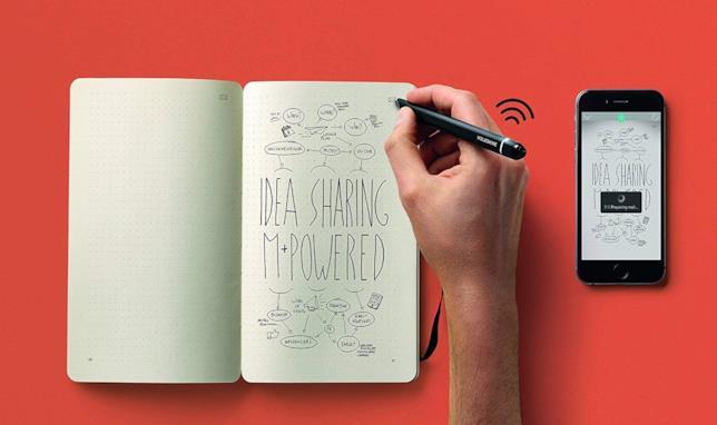 Immagine promozionale dello Smart Writing Set di Moleskine