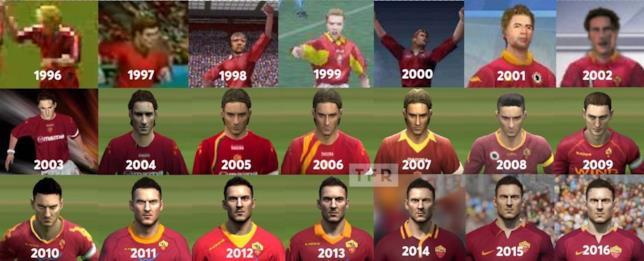 Anche i giocatori di FIFA omaggiano Francesco Totti