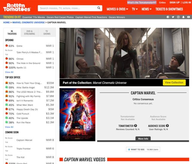 La pagina di Captain Marvel su Rotten Tomatoes