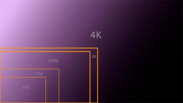 Una rappresentazione del formato 4K: Nolan sta convertendo i suoi film precedenti in 4K
